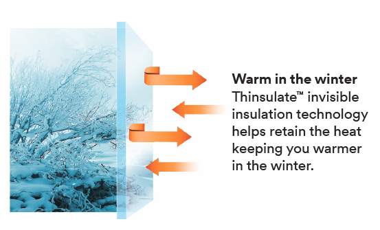 3M Window Film keeps you warm in the winter and cool in the summer.