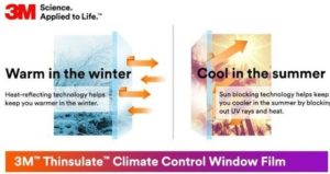 3M Thinsulate Climate Control 75